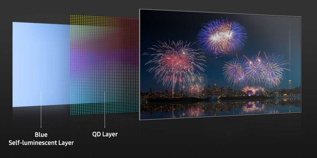 The first QD-OLED TV is coming next year